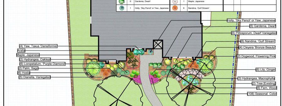 carrollton landscape design outline