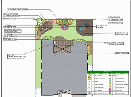 landscape design blueprint in frisco tx