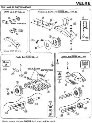 Velke Illustrated Parts Diagrams | Lawnmower Pros