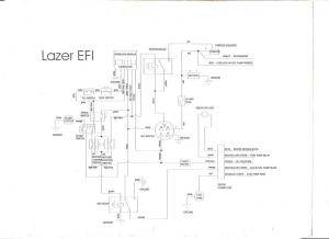 kohler 26 and 28 efi problems | Page 2 | LawnSite