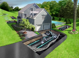 Lawrence Landscape Design - Our Services on Landscape Drainage Design  id=85082
