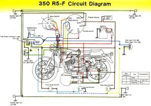 YAMAHA R5: R5 Wiring Diagrams