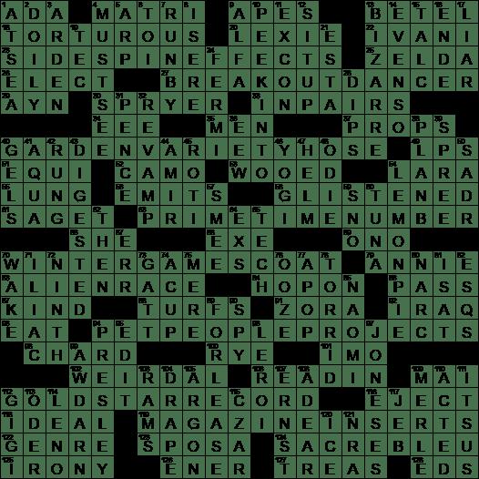 Cabinet Department Crossword Nyt | memsaheb.net