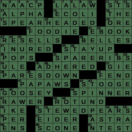 Last Greek Letter Crossword Clue