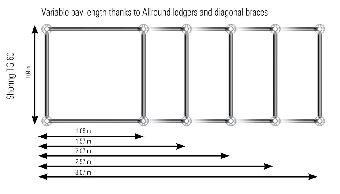 Allround ledgers and diagonal braces determine bay lengths
