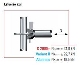 Esfuerzo axil horizontales de andamio multidireccional