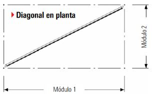 Diagonal en planta para andamio