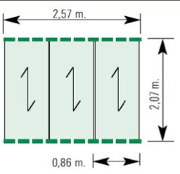 Tamaño módulo EV