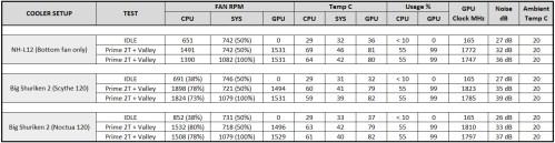 Cooler Comparison Inside the LZ7