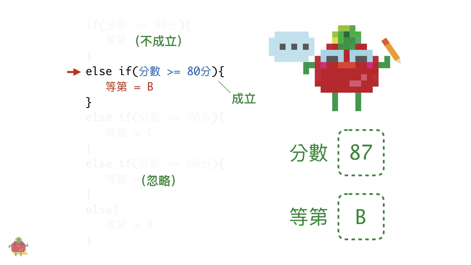 Arduino #4 - 判斷式 if else 讓你操縱自如! - LazyTomato Lab