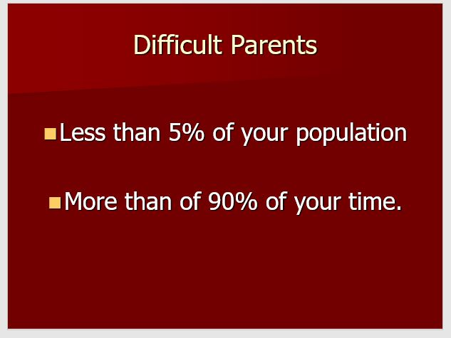 difficult_parents