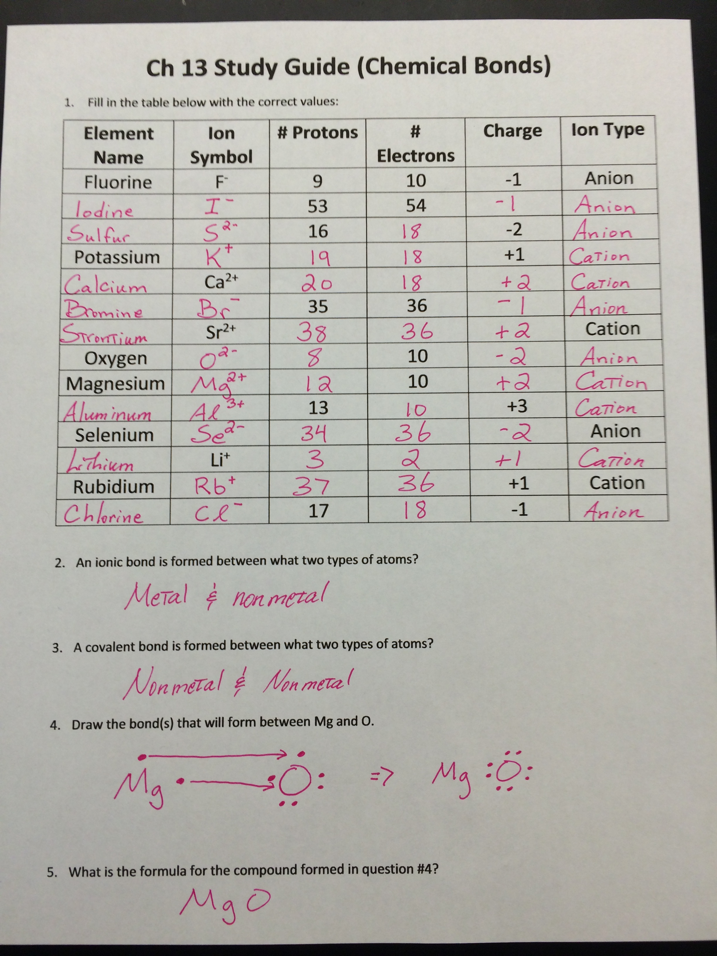 Ionic And Covalent Bonds Worksheet Answers Worksheets