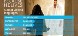 """""""Because He Lives"""" Initiative Spreads Easter Message to Millions"""