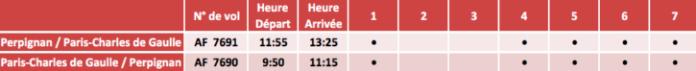 hop-air-france-trois-nouveautes-2018-au-depart-de-perpignan