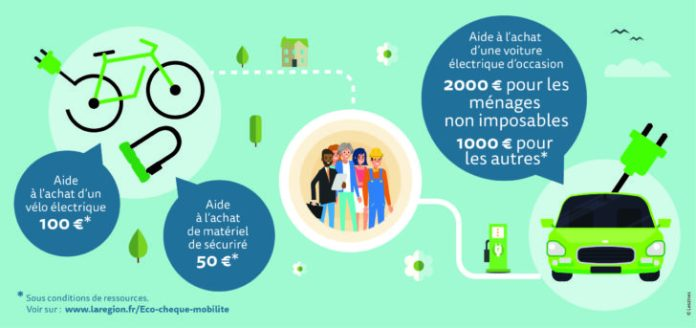 la-region-occitanie-lance-son-eco-cheque-mobilite-pour-soutenir-lachat-de-voitures-et-de-velos-electriques