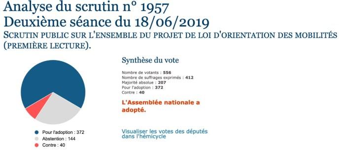 Le compte-rendu hebdomadaire du député Sébastien Cazenove (LREM)