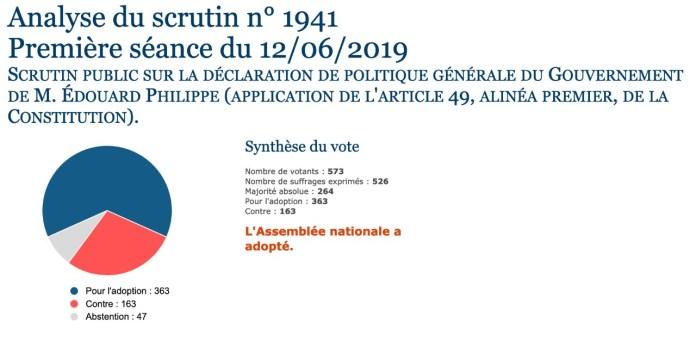 Le compte-rendu hebdomadaire du député Sébastien Cazenove