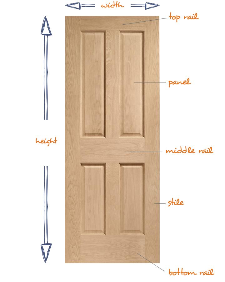 door size conversion chart