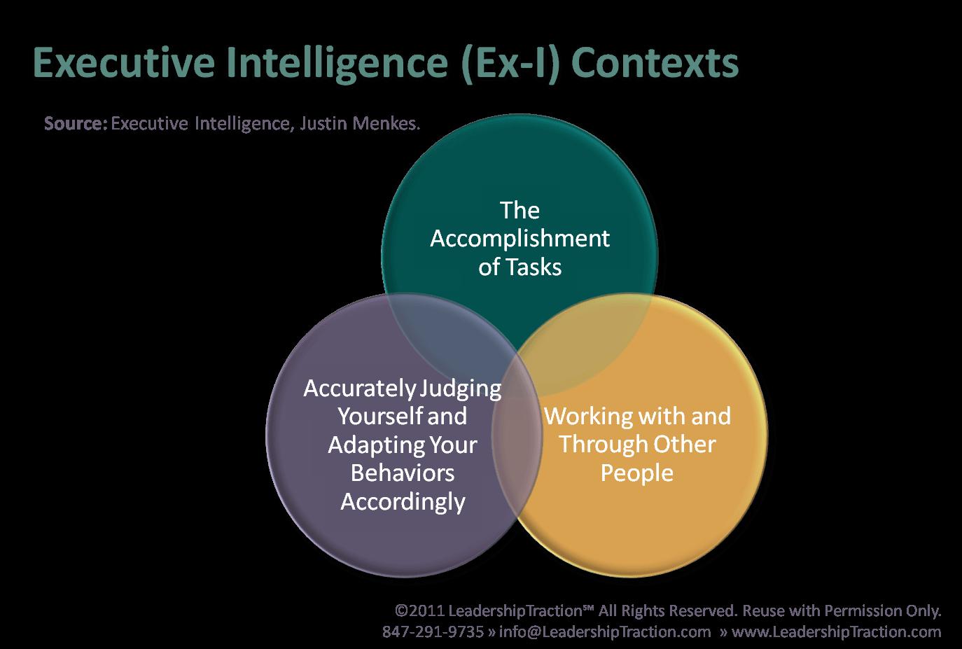 Leadershiptraction