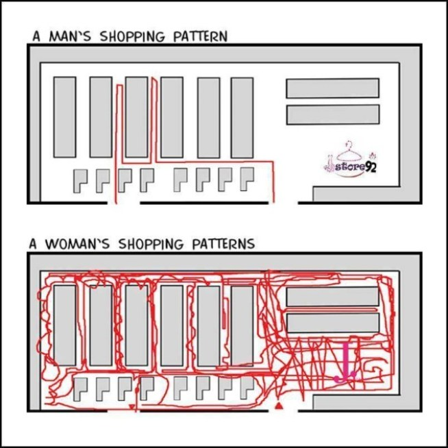 men-hate-shopping-diagram=leadership-management-leader-development-leadingatlife