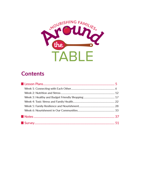 Around the Table: Nourishing Families (Instructor Guide) Table of Contents