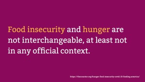 Food insecurity and hunger are not interchangeable, at least not in any official context.