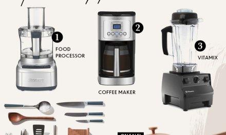 Faveorite Kitchen Appliances - Lifestyle Index