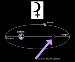 Black Moon Lilith - Apogee and Perigee