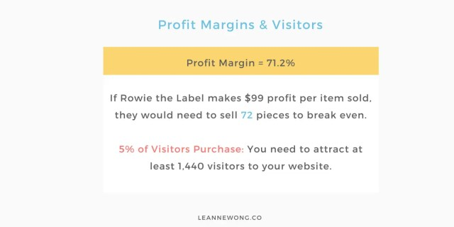 profit margins and seo