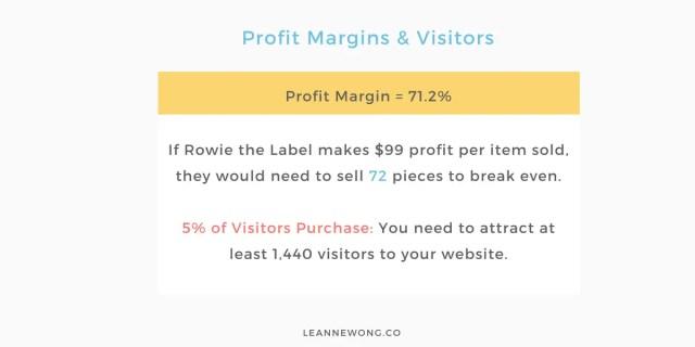 profit margins and seo