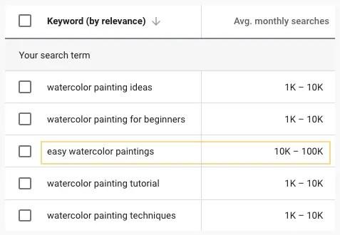 watercolor-search-volume