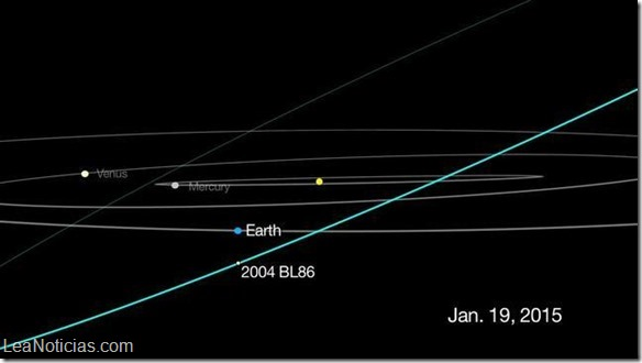 Asteroid2004BL86-16--644x362