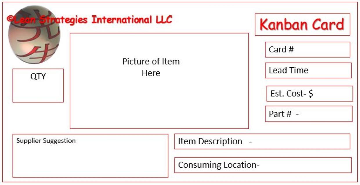 Kanban Card Templates