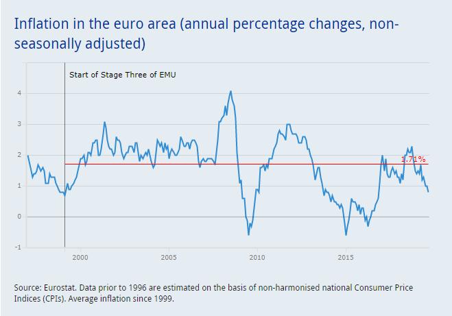 draghi Draghi's last European monetary policy meeting