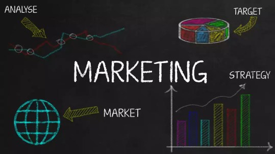 Marketing your Products
