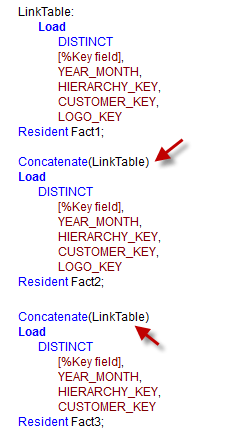 LinkTables_CreatingLinkTable