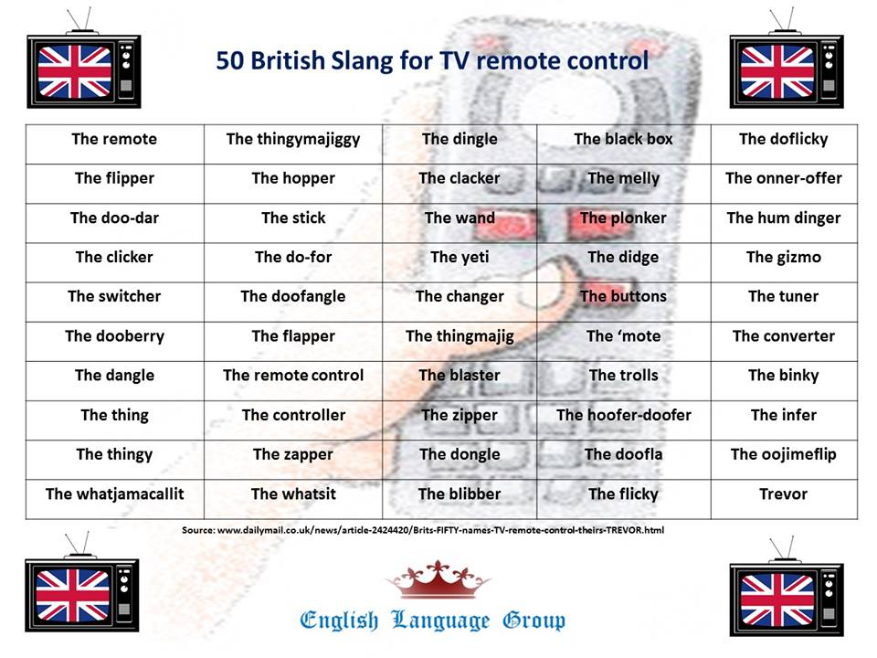 learn british slang  television remote control  u00bb learn
