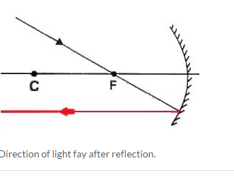 Lakhmir-Singh-Physics-Class-10-Solutions-Chapter-4-Reflection-Of-light-Q-7-Page-189