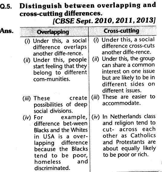 social-civics-democracy-and-diversity-laq-cbse-class-10.laq5