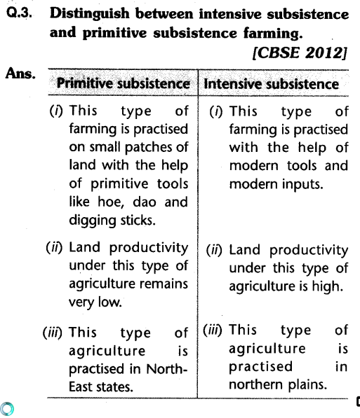 social-sciences-cbse-class-10-geography-agriculture-saq.3
