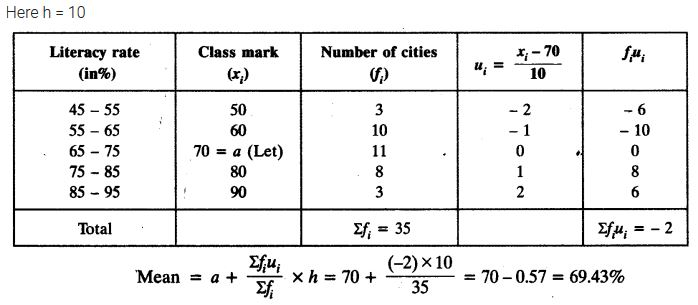 Chapter 14 Maths Class 10 NCERT Solutions Ex 14.1 PDF Download Q9