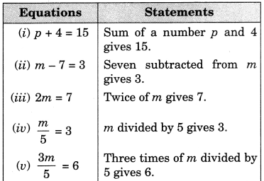 NCERT Solutions for Class 7 Maths Chapter 4 Simple Equations 5