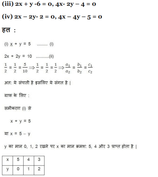 Class 10 MAths chapter 3 exercise 3.2 in Hindi PDF