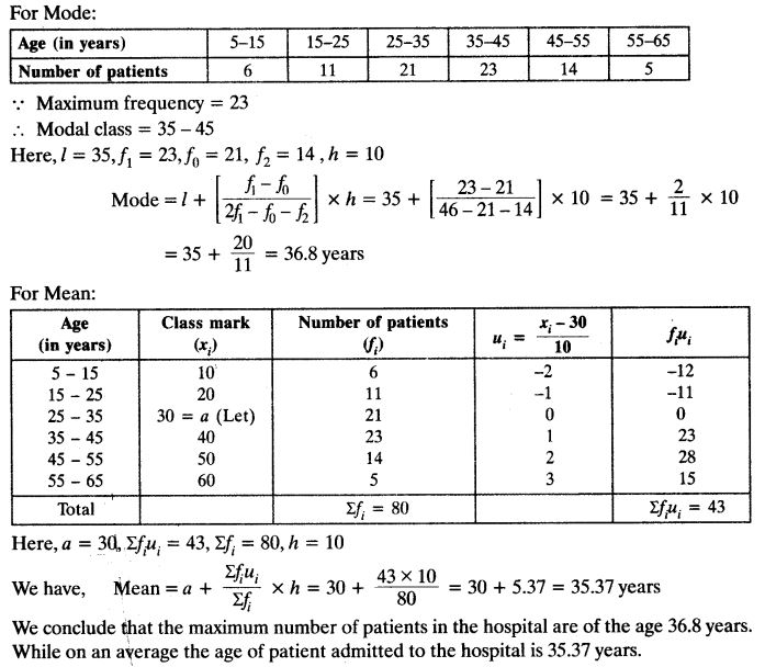 Statistics Class 10 Maths NCERT Solutions Ex 14.2 PDF Download Q1