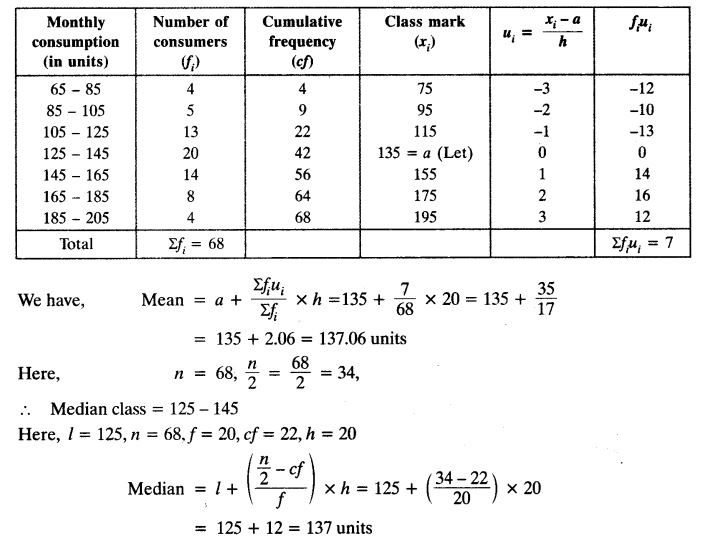 Statistics Class 10 Maths NCERT Solutions Ex 14.3 pdf download Q1