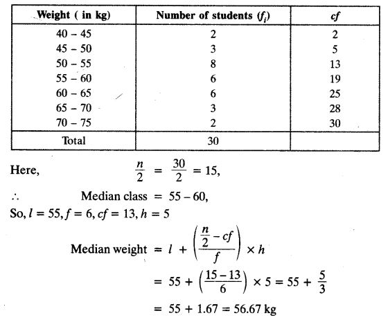 Statistics Class 10 Maths NCERT Solutions Ex 14.3 pdf download Q7