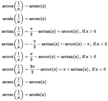 Trigonometric Formulas Reciprocal Arguments