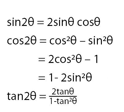 Trigonometry Formulas Double Angle Formulas