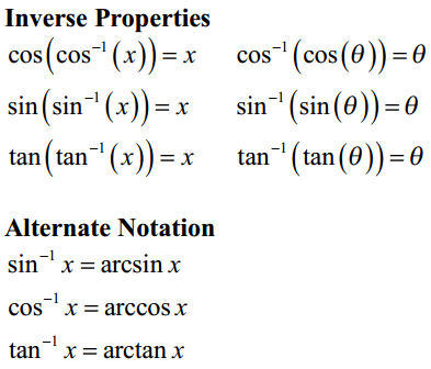 Inverse Trigonometric Function Formulas 1