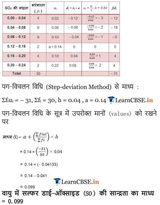 NCERT Solutions for class 10 Maths Chapter 14 Exercise 14.1 for up board